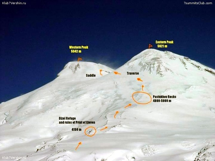 The Elbrus ascent route from the south (Photo: 7 Summits Club)