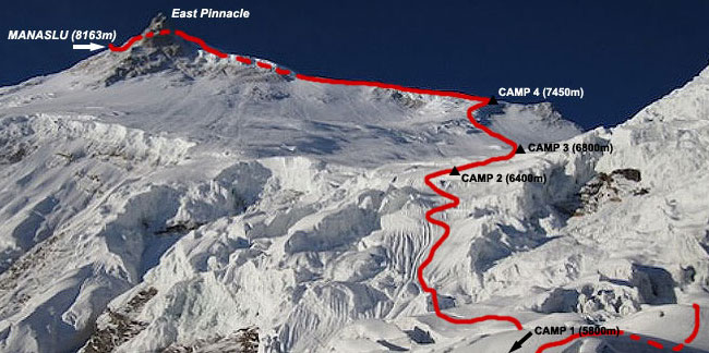 Main route on Manaslu showing camps (Photo: Altitude Junkies)