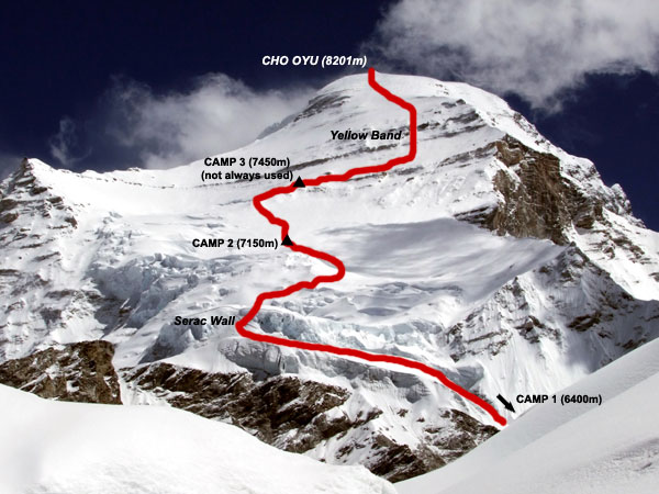 The normal route up Cho Oyu as seen from the glacier between Base Camp and the Nangpa La