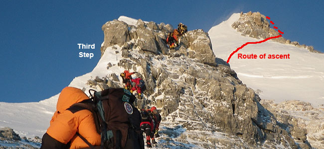 Climbers on Everest's Third Step, with the summit route indicated in red. (Photo: Grant 'Axe' Rawlinson)